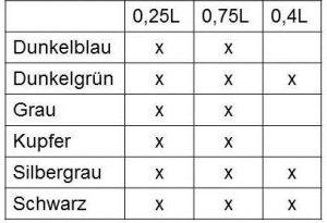 Gebindegrößen MSL für FAQs MSL Hamerschlag